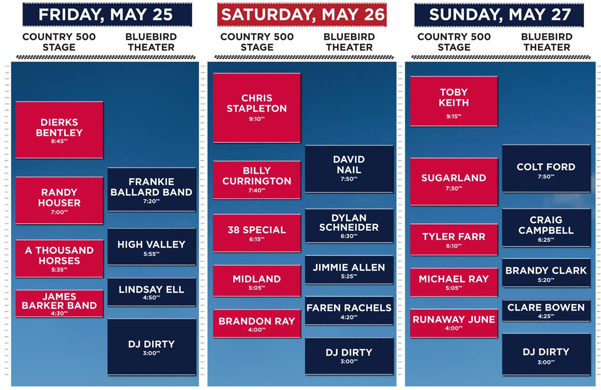 Country 500 Music Fest 2018 LineUp