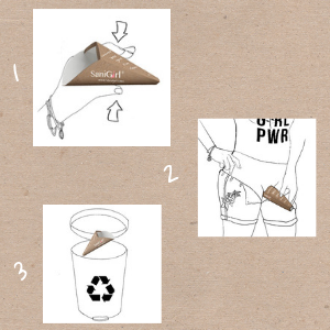 1,2,3 Image of How to use SaniGirl Urinary Director